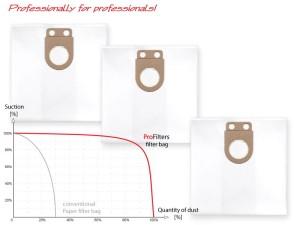 Sacs pour aspirateur pour aspirateur sec aspirateur aspirateur Industrie Aspirateur 8 L