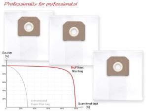 10 Vlies Staubbeutel für Protool VCP 30E Staubsaugerbeutel Filter Filter-säcke