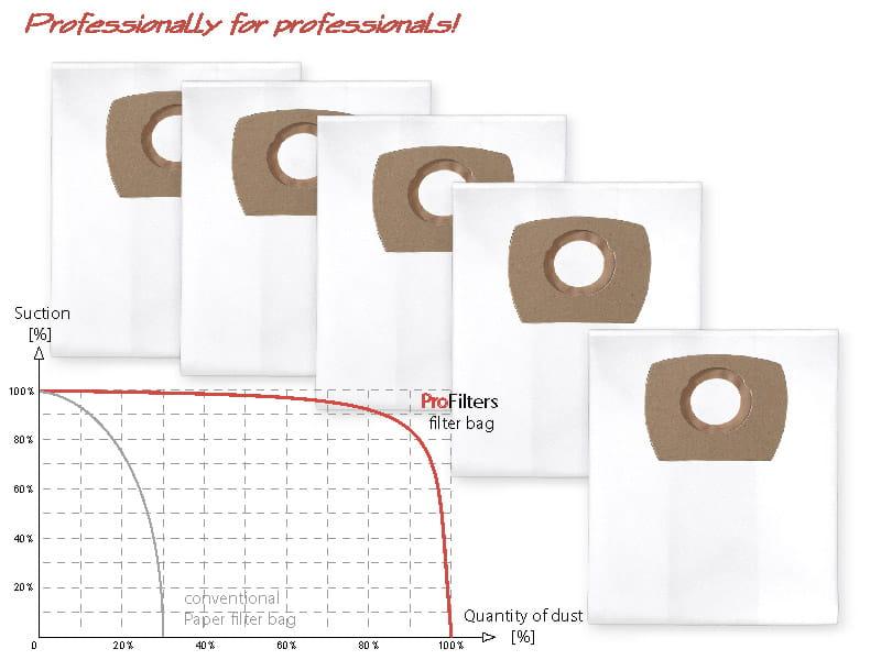 5x Sac filtre tissus pour aspirateur Nilfisk Aero 26 21 PC